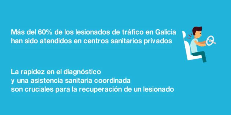 En caso de accidente de tráfico: Elige Cosaga